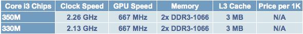 Intel Core i3m.png